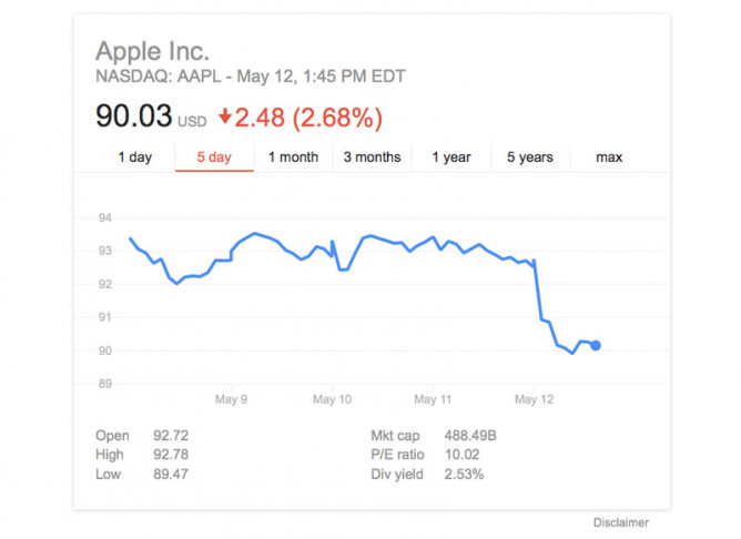 Apple-dropped-2