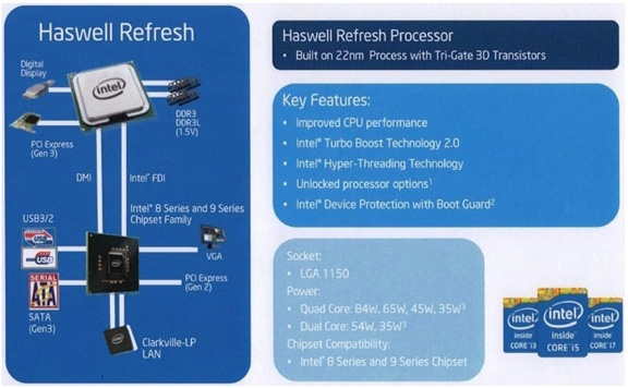 Core-Haswell-Refresh-2