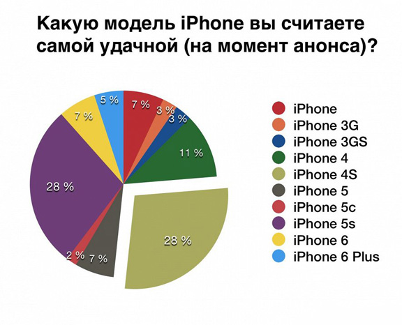 iPhone-6-bad-2