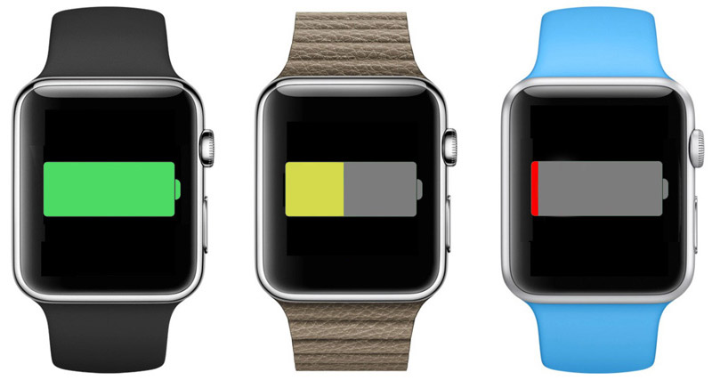 Apple-watch-time-1