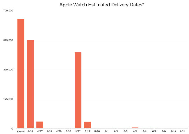 apple-watch-june-1