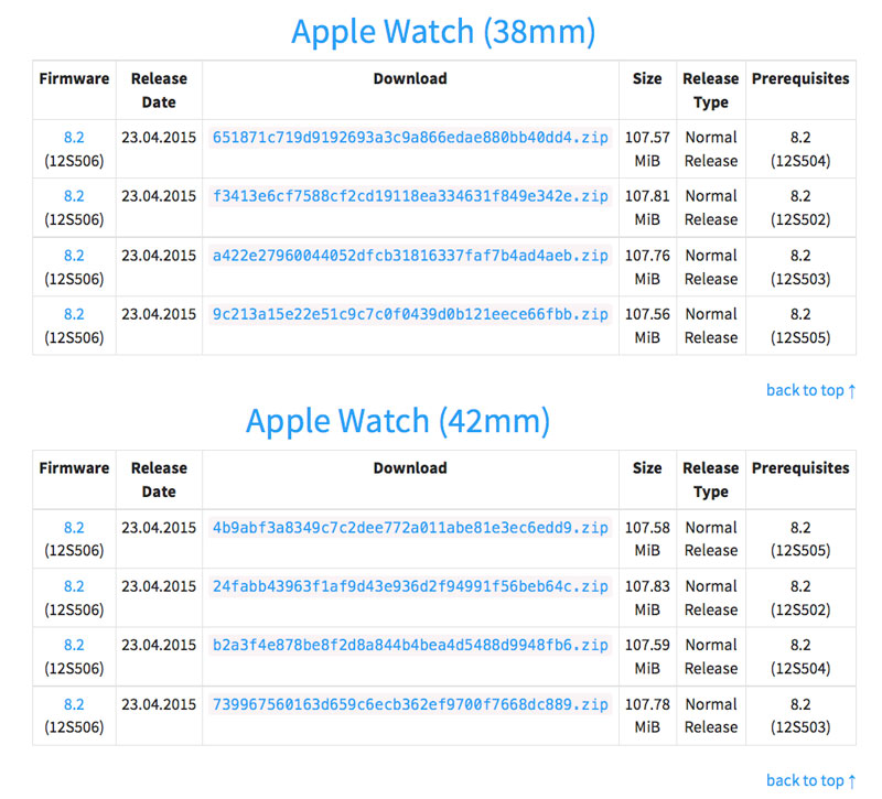 apple-watch-selling-2