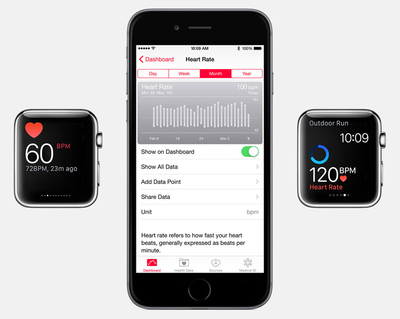 watch-heart-rate-monitor-1