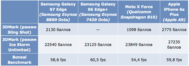 Galaxy-s7-vs-iPhone-6s-loose-2