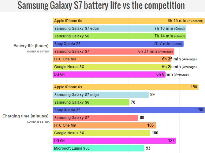galaxy-s7-battery-1