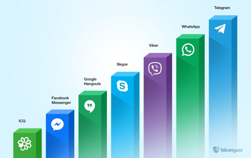 telegram-vs-whatsapp-2