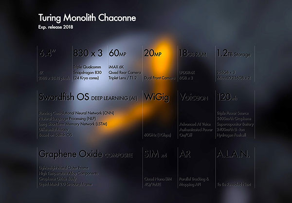 Turing-Monolith-Chaconne-01